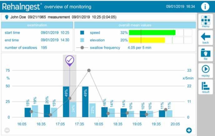 RehaIngest longterm monitoring