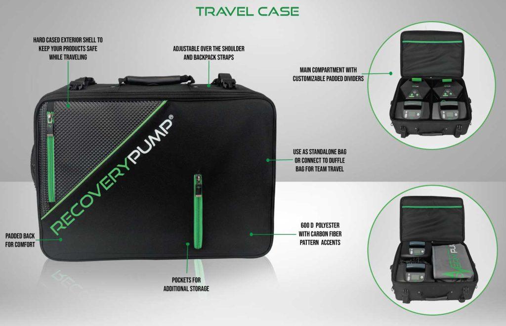 TravelCaseFeatured