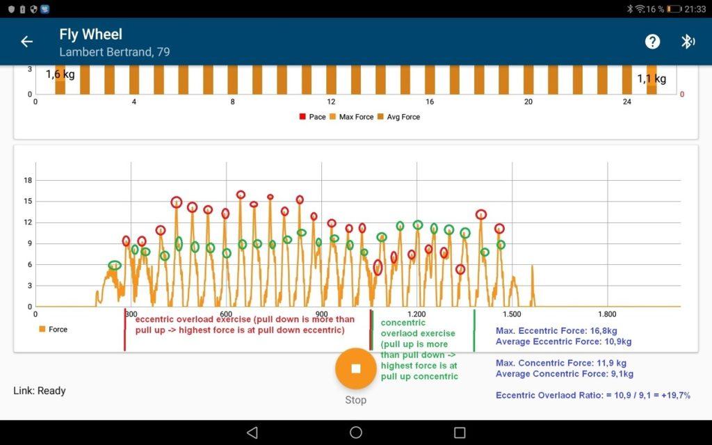 Strexbox Powemeter Chart after Marking 3